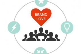 brandlove-feature
