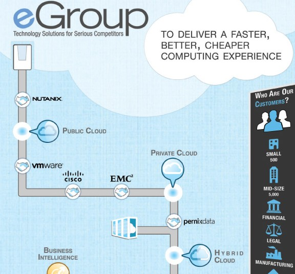 egroup-feature