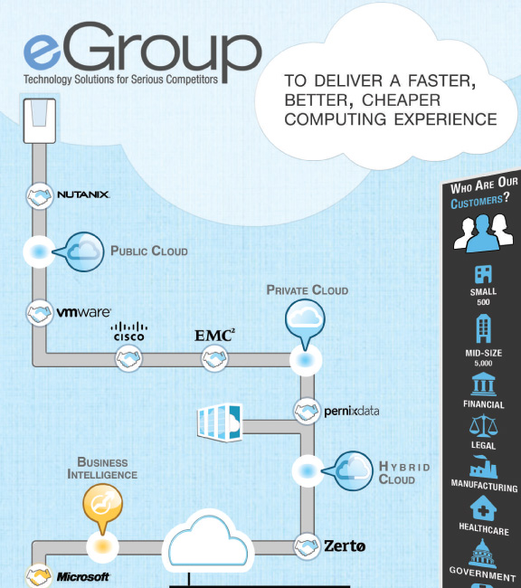 egroup-infographic